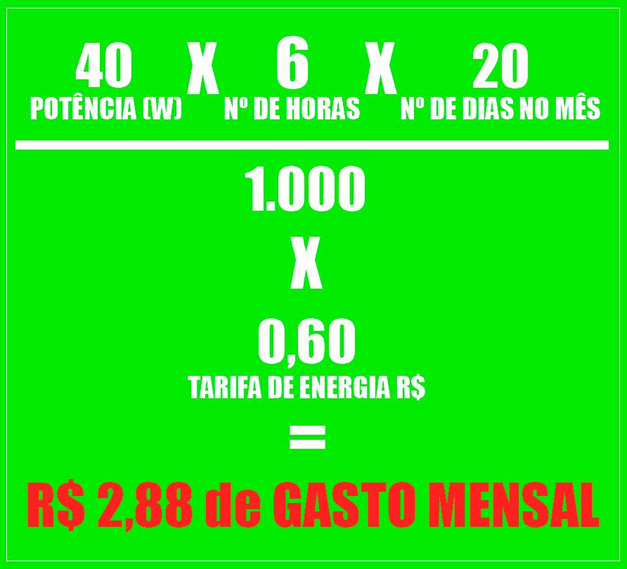 calculo-consumo-energia-tv